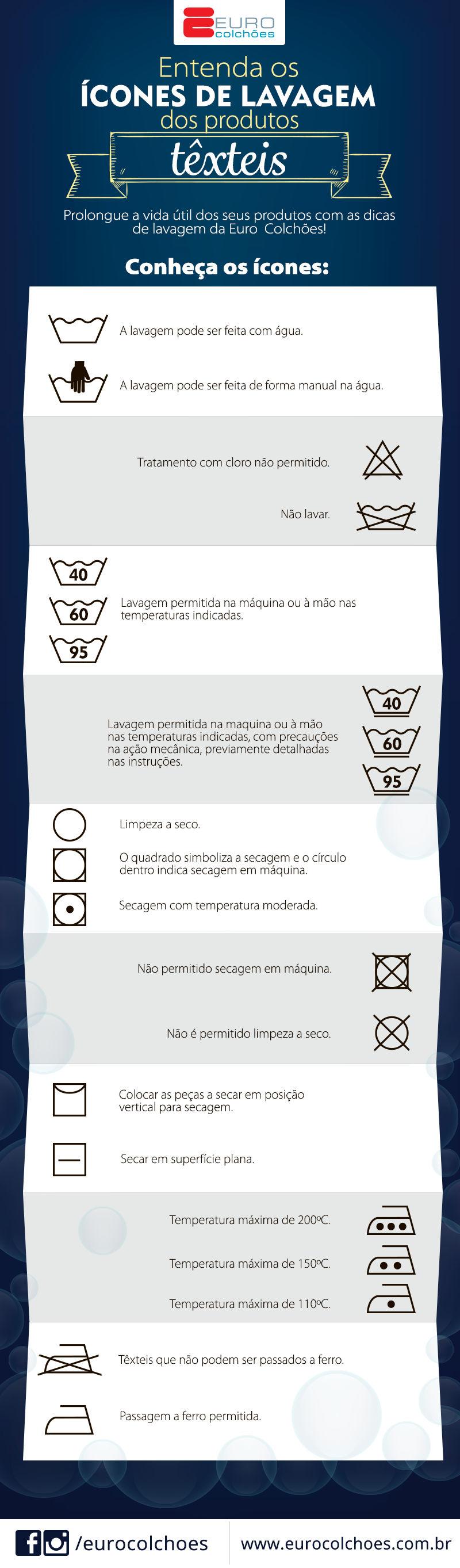 Entenda os ícones de lavagem nas etiquetas dos produtos têxteis